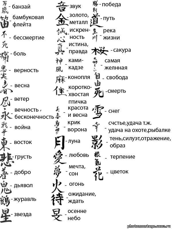 Иероглифы перевод на русский тату
